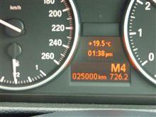 25,000kmとR56 MINI Cooper S試乗!