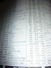 2011年10月のレジェンド販売台数