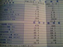 コレステロール値 改善報告(^_^;)