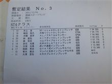 JMRC 埼群ジムカーナフェスNT41本目