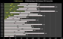 4632台の1台 - MINI 新車登録台数 (2011/11)