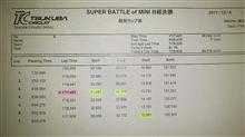 SUPER BATTLE of MINI 第4戦