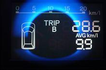 今日の平均燃費(メーター読み)