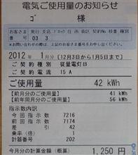 電気料金(2012年1月分)