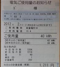 電気料金(2012年2月分・・たぶん最終回)