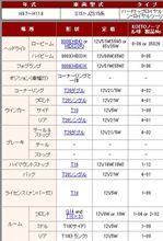 JZS155 電球データ掲載