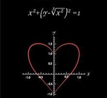 (x^2+y^2-1)^3-x^2y^3=0