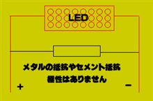 バックライトLED化奮闘記2