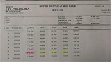 SUPER BATTLE of MINI 第1戦