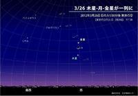 月 金星 木星が地球から見れば一直線!