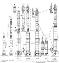 ロケットとミサイル