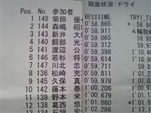 全日本ジ名阪土曜練習
