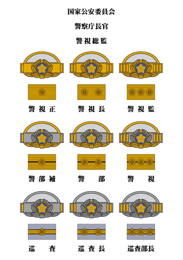 階級 警察 庁