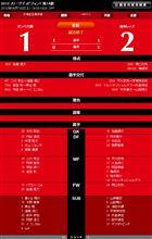 【1-2勝利】J1 第14節 G大阪戦【まさかのロスタイム弾!】