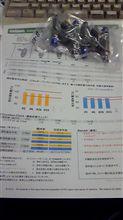 インジェクター入荷(*^□^*)