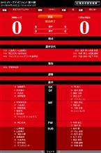 【0-0分】J1 第15節 仙台戦【ホームとは?】