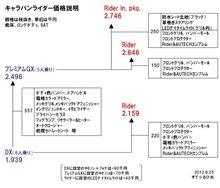 NV350キャラバン ライダーご購入ガイド♪