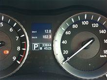 燃費と車速