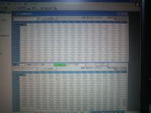 試しに5200rpmまで再計算+暫定エアフロMAP完成で試運転。