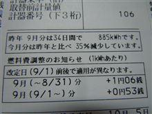 2012夏 節電結果・・・