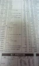 2012年8月のレジェンド販売台数
