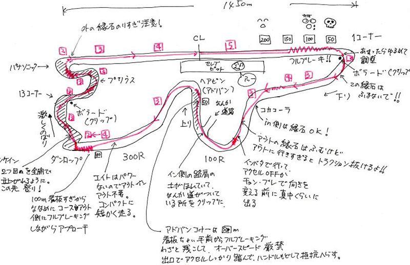 富士スピードウェイカートコース公式サイト