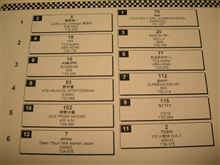 BMW CUP Rd.5