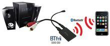「これは便利!安い!=Bluetooth 」