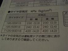 タイヤ空気(窒素)圧の変異