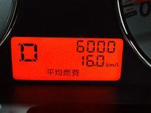 6000kmのキリ番どうにかゲット