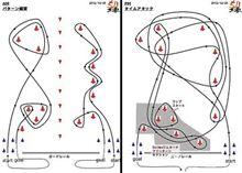 【コース発表】ジムカーナ自主トレ:ちゃり練 2012冬の陣