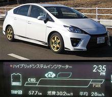 スタッドレスタイヤの凄い低燃費にビックリ!( ゚д゚)