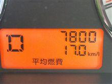 7800km