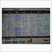 岐阜県民への道!?-テレビ