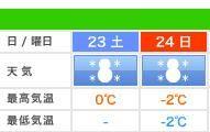 雪道運転は不得手  ヘ(・_・*ヘ) ~~
