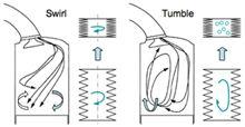 エンジン性能曲線から見える個性(その2)