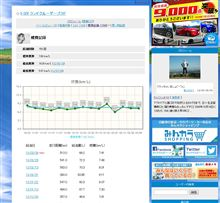 150→150→151