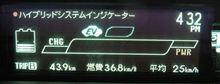 うひょ~AAAタイヤの威力!リッター36.8キロを記録(゜▽゜)