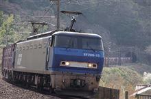 EF200-15
