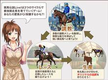 競馬伝説やってます