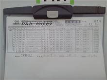 全日本タカタ決勝5位。。