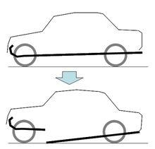 車で棒高跳び? 整備や点検はきっちりしましょう。