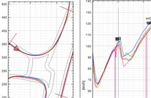 【PP1】【サーキット】2013.04.13岡山国際サーキット走行ログ分析 2コーナー
