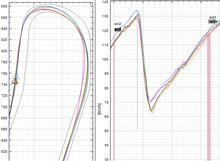 【PP1】【サーキット】2013.04.13岡山国際サーキット走行ログ分析 アトウッド~裏ストレート