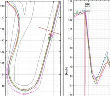 【PP1】【サーキット】2013.04.13岡山国際サーキット走行ログ分析 ヘアピン~リボルバー