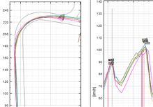 【PP1】【サーキット】2013.04.13岡山国際サーキット走行ログ分析 パイパー