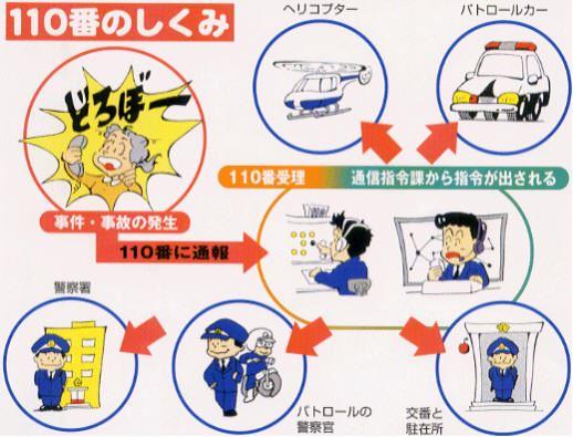 110番に匿名で通報することは可能か!?」なおさん@讃岐のブログ ...