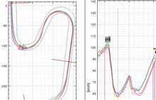 【PP1】【サーキット】2013.04.13岡山国際サーキット走行ログ分析 ダブルヘアピン