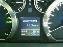 ようやく、1,000kmです。