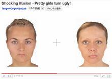 目の錯覚で人の顔がバケモノに見えてくる動画。